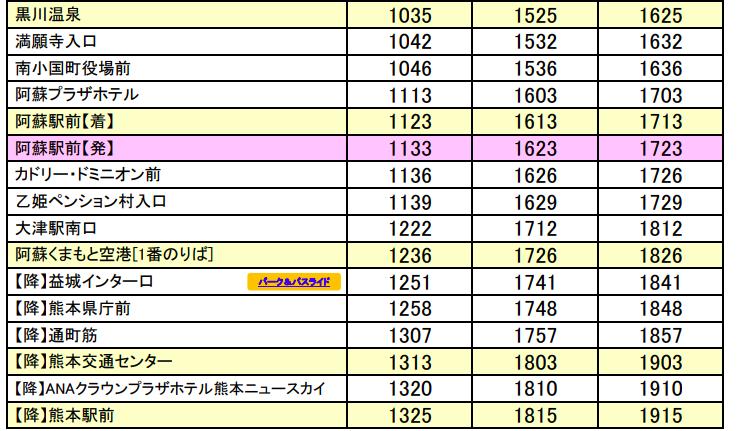九州横断バスの時刻表